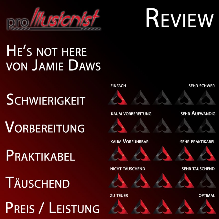 He's not here von Jamie Daws - Review