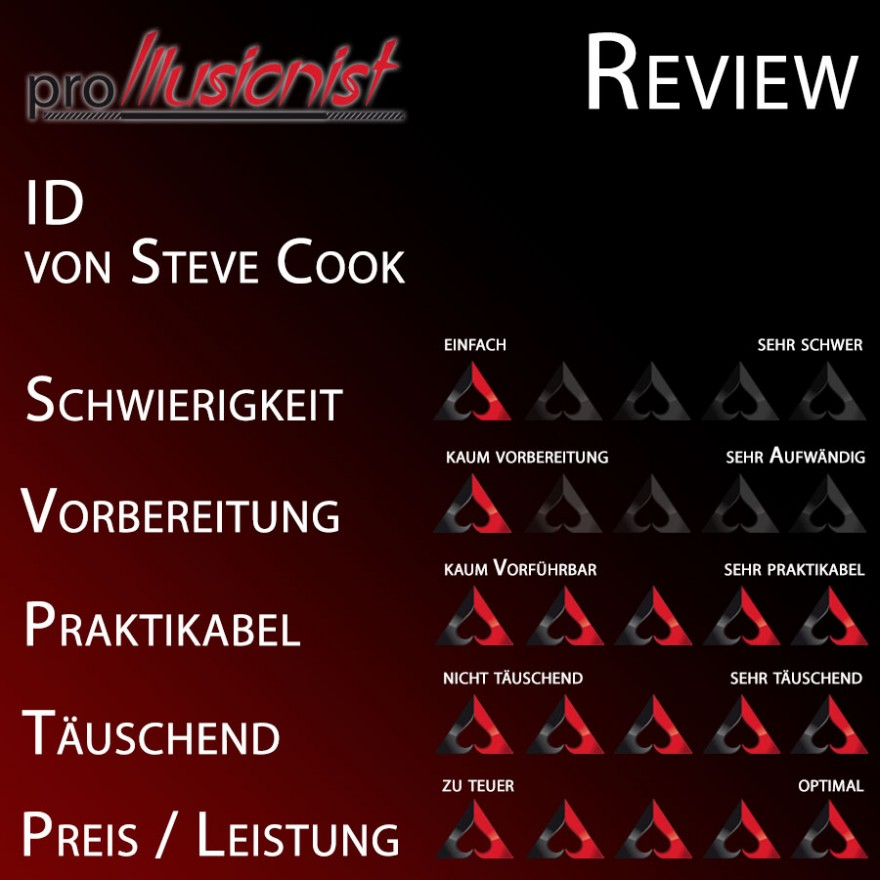 ID von Steve Cook - Review