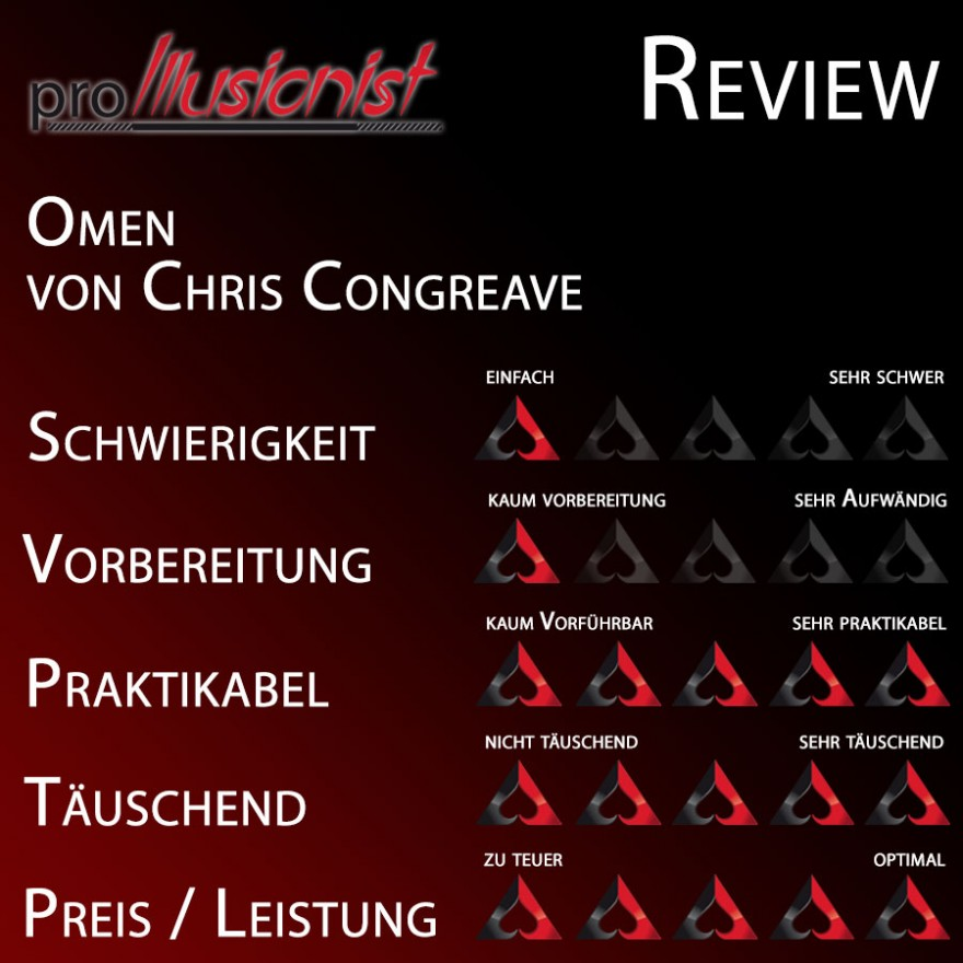Omen von Chris Congreave