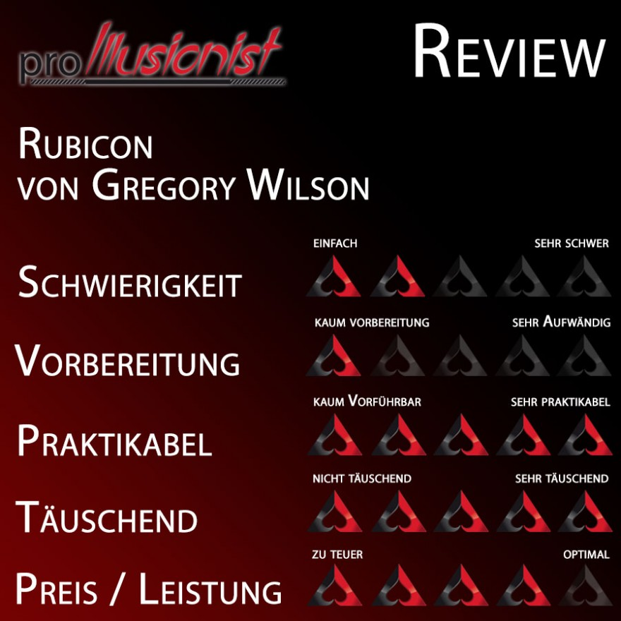 Rubicon von Gregory Wilson - Review