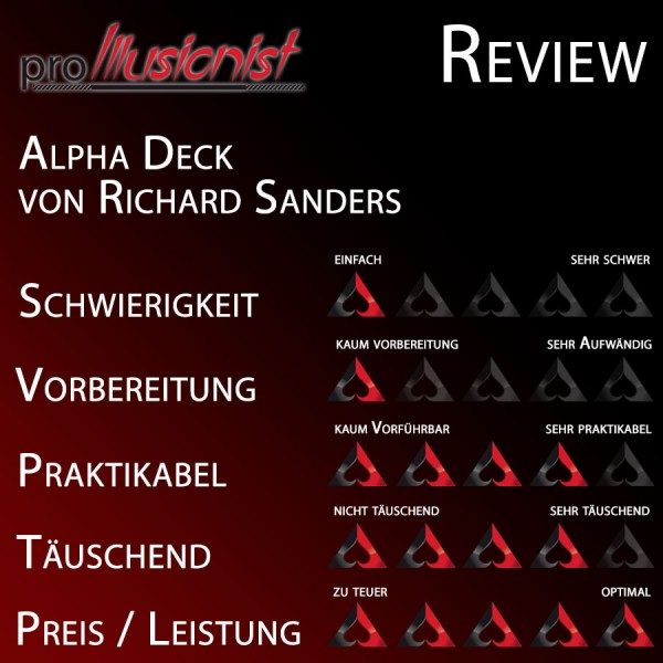 Alpha Deck von Richard Sanders - Review
