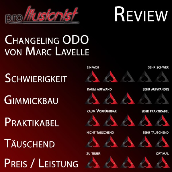 Changeling ODO von Marc Lavelle and Titanas Magic - Review