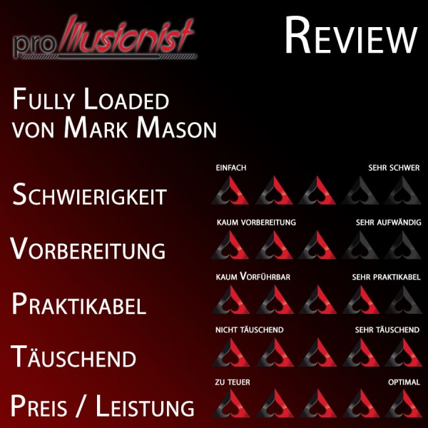 Fully Loaded von Mark Mason - Review