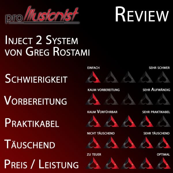 Inject 2 System von Greg Rostami - Review