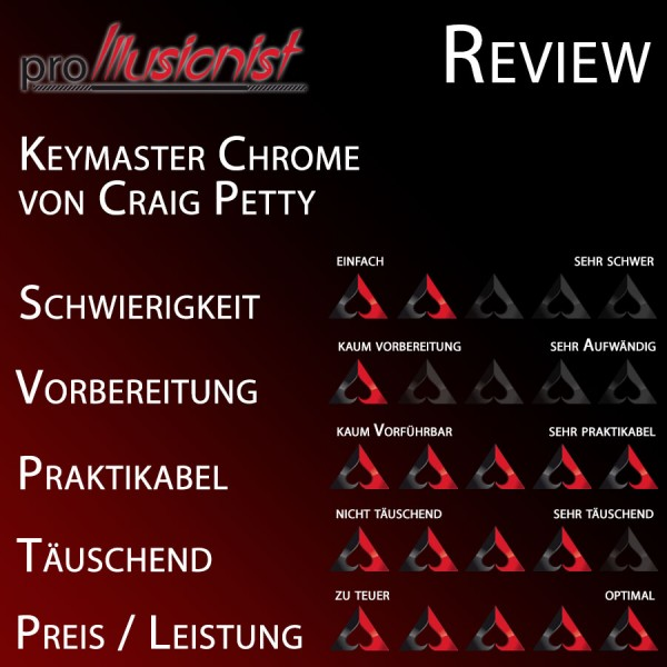 Keymaster Chrome von Craig Petty - Review