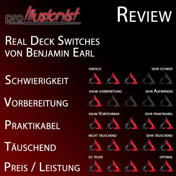 Real Deck Switches von Benjamin Earl - Review
