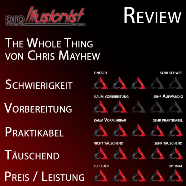 The Whole Thing von Chris Mayhew - Review